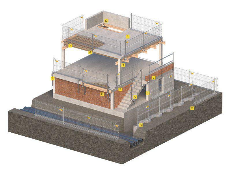 zabezpieczenia-na-budowie-1
